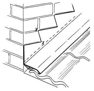 Trappningshörn ståndskiva tegeltak