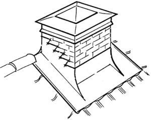 Skorsten överläggsplattor trappningshörn