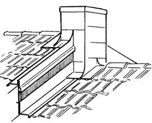 Skorsten i hinder överlägsplattor 1